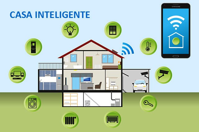 Casa domotica - Casa inteligente - Smart home